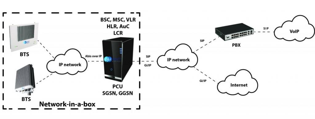 gsm nib-01-1024x388