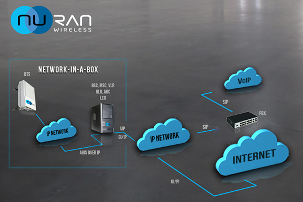 GSM Network-in-a-Box | Rural Wireless solutions | NuRAN Wireless - Mobile and Wireless Network Solutions